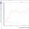 Por qué utilizar el trading automático