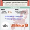 Visión del EURUSD por Albert Salvany