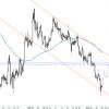 Debilidad del euro frente al dólar australiano y canadiense por Rubén Martínez