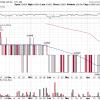 NSAV: una revalorización del 500 % en sólo dos días por David Pinkman