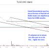Muy importante para hacer trading: DT y DS por Alba Puerro