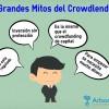 Mitos del crowdlending por Marc Domenech