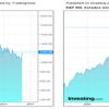 El oro, sector para  invertir o solo valor refugio? por Francisco Uriarte