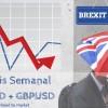 BREXIT DAY, posible impacto en la libra y el euro